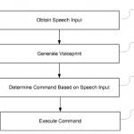 Apple Patent Details Voice ID Authentication Feature
