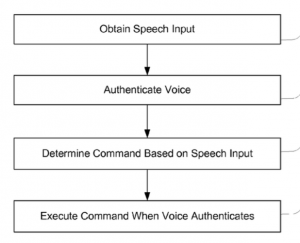 voice id