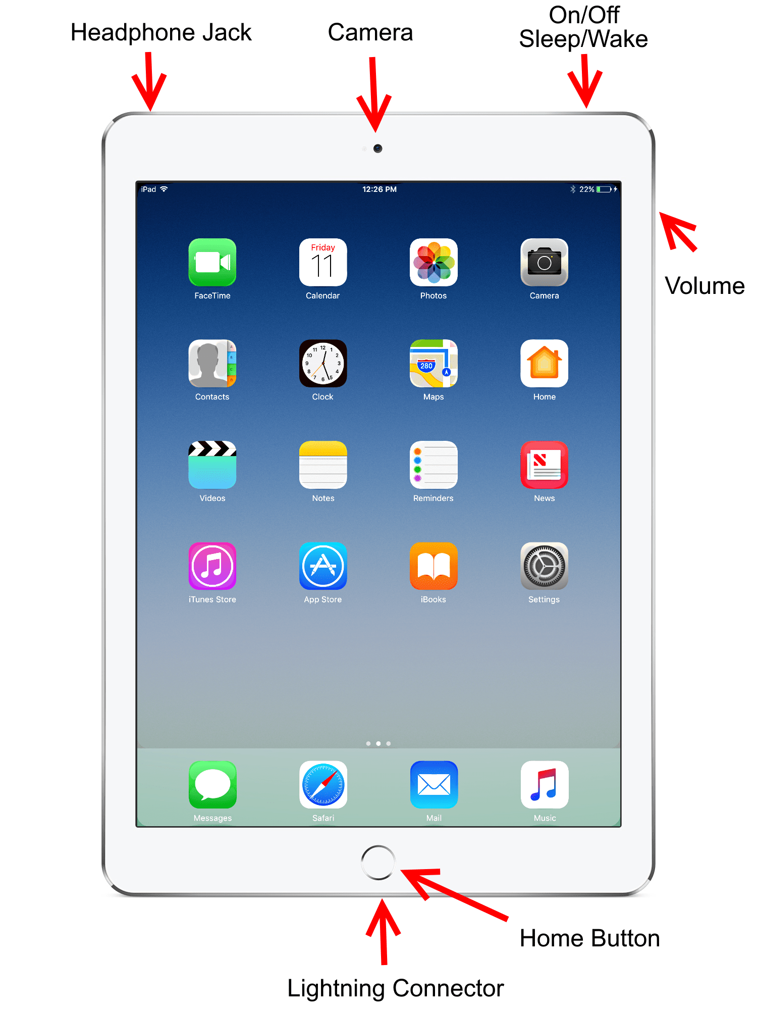 iPad Freezes or Stops Responding, Fix - macReports
