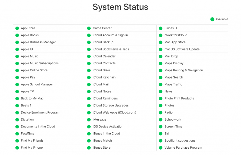 System Status Page