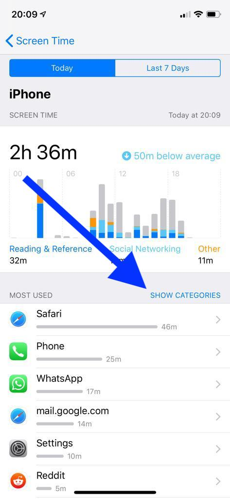 Screen Time Categories