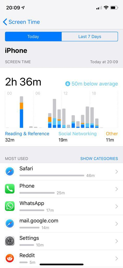 Screen Time Reports