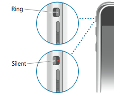 iPhone ring / silent mode