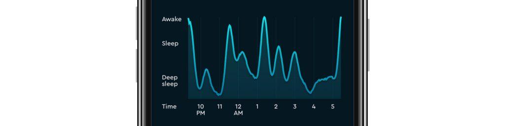 nightly sleep graph